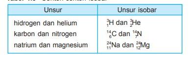 √5 Contoh Isotope Isobar dan Isoton Beserta Contoh dan Penertiannya