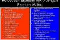 √Perbedaan Ekonomi Mikro, Makro dan Pengertiannya