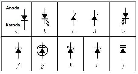 Pengertian Dioda ,Fungsi, Simbol,Cara Kerja | dosenpintar