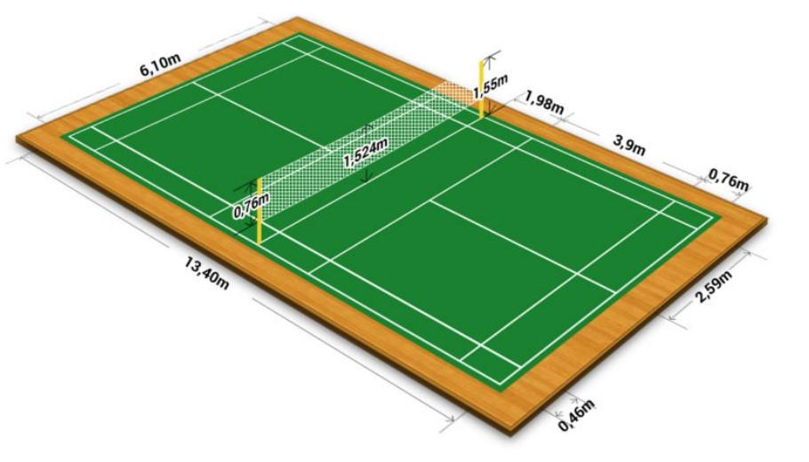 Ukuran Lapangan Permainan Bulu Tangkis