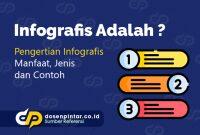 pengertian dan contoh infografis