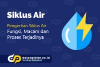 pengertian siklus air