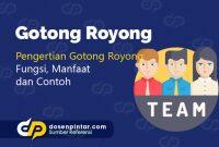 Pengertian Gotong Royong