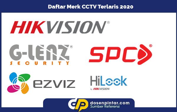 Daftar Merk CCTV Terbaik