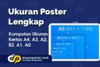 Ukuran Poster Lengkap